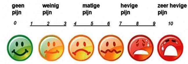 Pijnscore smiley.png