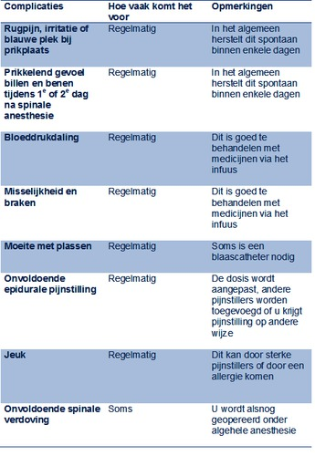 epiduraal en spinaal 1.png